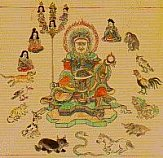 Buddhism and the 12 Zodiac Symbols